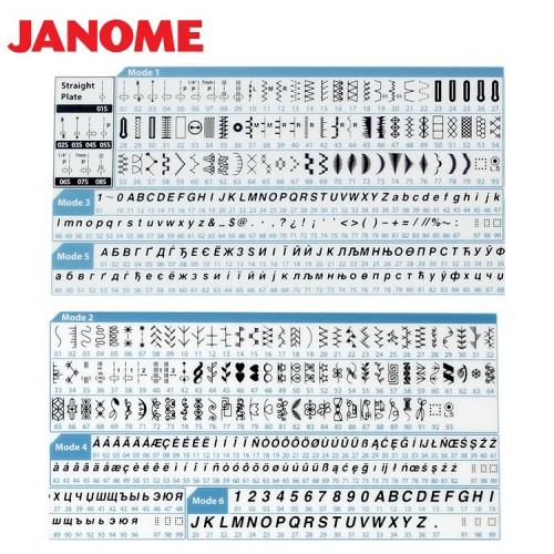 šicí stroj Janome Skyline S5 + dárek-5