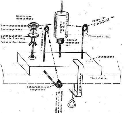 navíječ příze elektrický Medium(PDB3) + Parafínovač, pro klubka 150-250g.-3