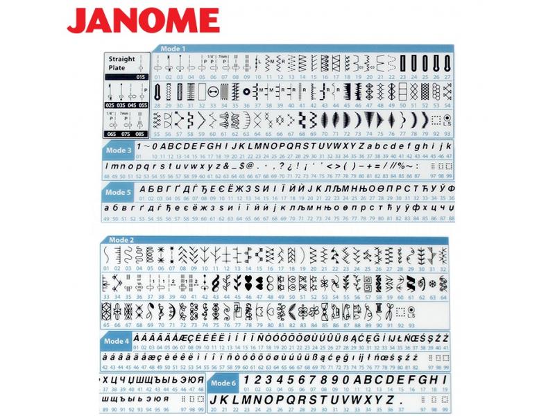 šicí stroj Janome Skyline S6-6