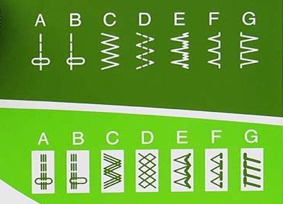 šicí stroj Elna 1000 Sew Green + sada kvalitních jehel Organ ZDARMA-1
