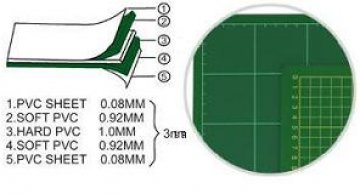 oboustranná řezací podložka na PATCHWORK ETI 45x30cm síla 3mm-