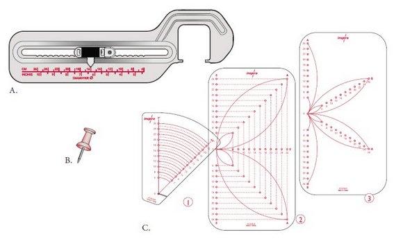 kružítko Pfaff se šablony a inspirací-